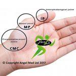 attelle pouce gauche TOP 2 image 1 produit