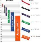 bande musculaire TOP 8 image 1 produit