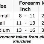Bras souple - Poids léger - Stabilisateur des bras, des épaules et des poignets après une blessure ou pour un bras cassé - Noir - X-Small de la marque TOROS-GROUP image 3 produit