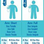 protection étanche main TOP 2 image 1 produit
